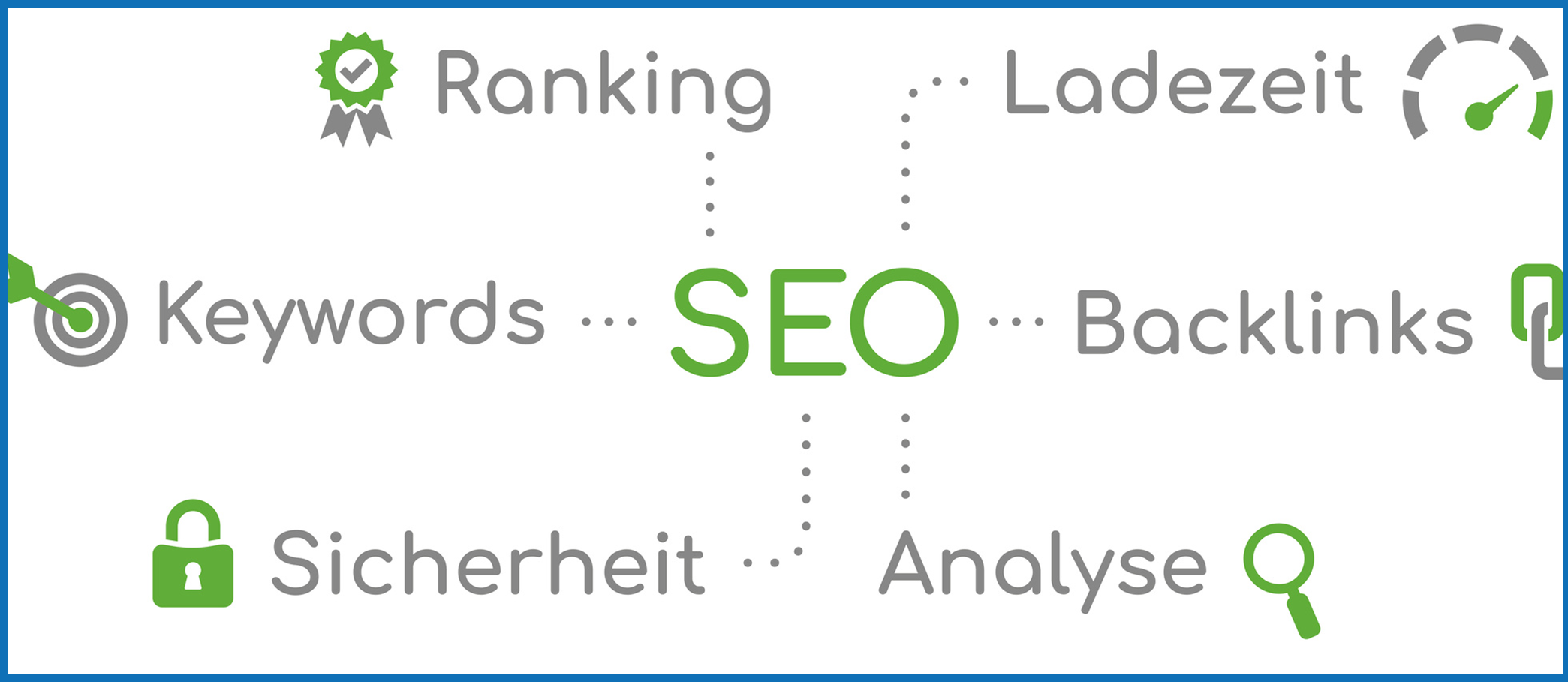 SEO & Online-Marketing